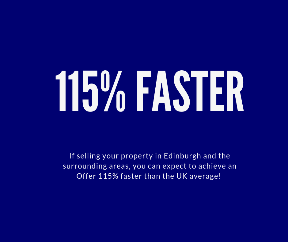 Edinburgh properties